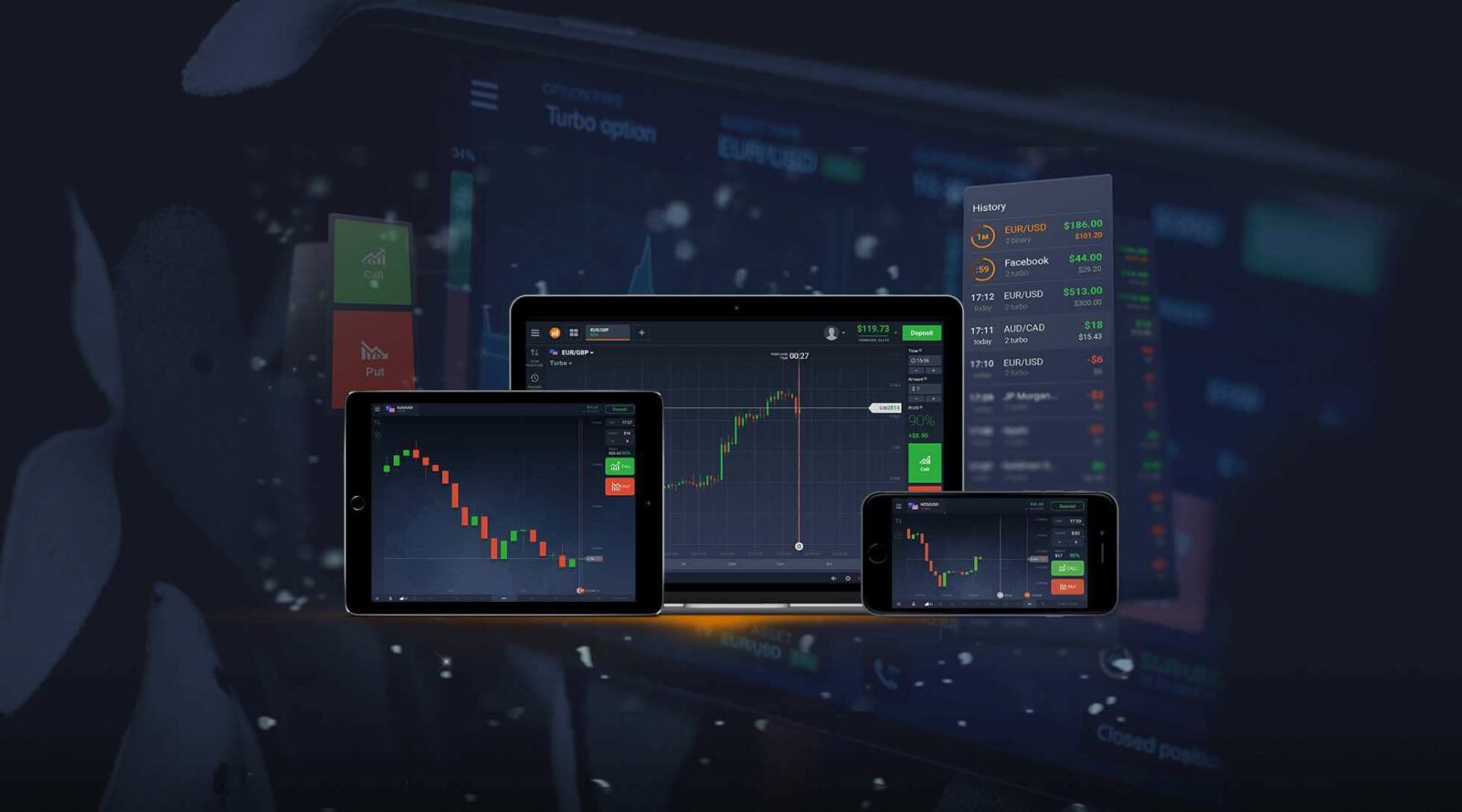 Interactive Brokers Trading Options « 10 Best Binary